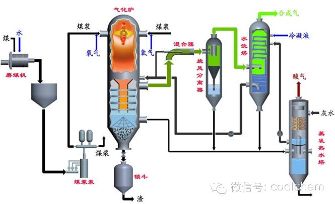 电路 电路图 电子 设计 素材 原理图 665_406